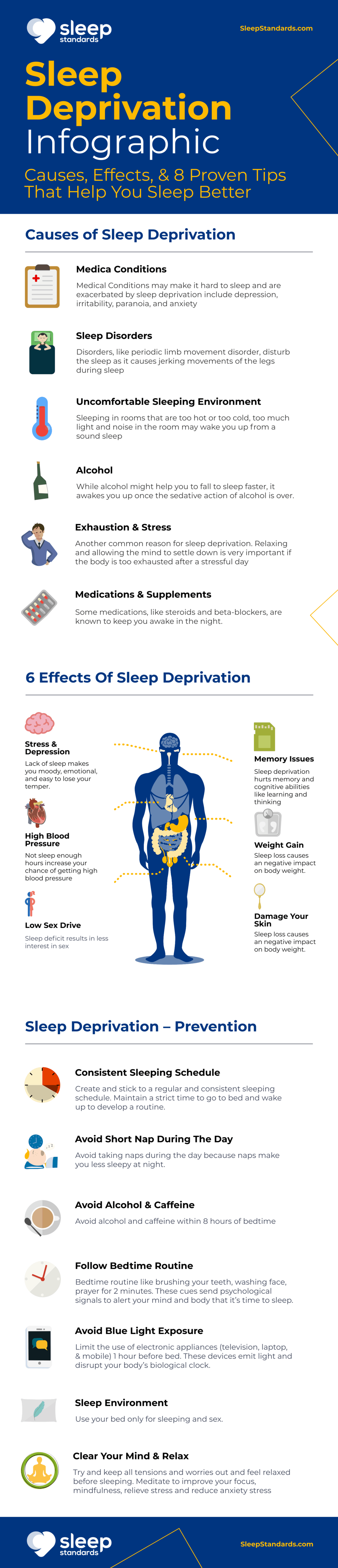 Infographic Sleep Deprivation & Sleep Tips