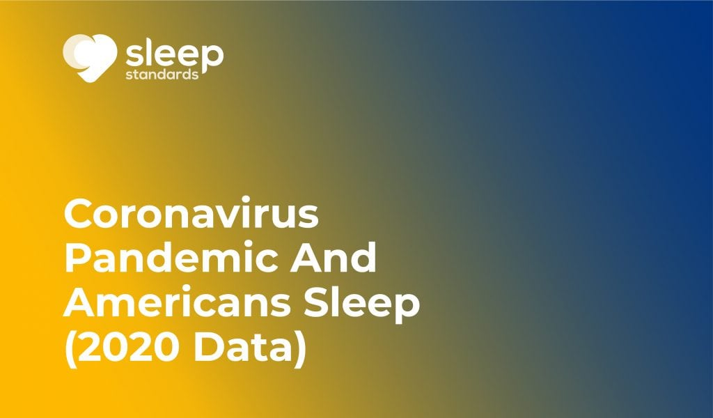 Coronavirus and Sleep Survey