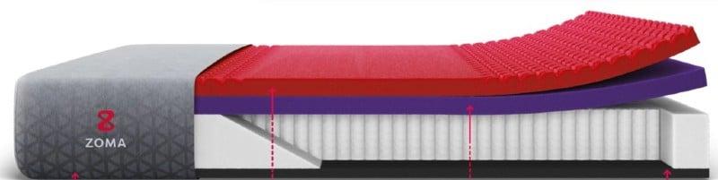 Zoma hybrid mattress inside view