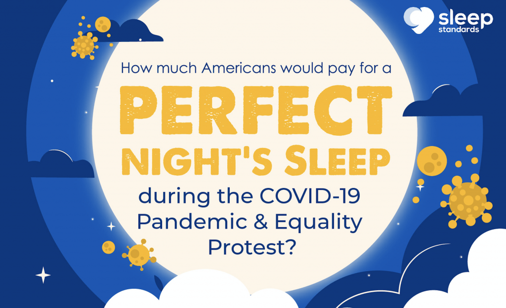 The cost of a perfect night's sleep during the COVID-19 pandemic & George Floyd protests