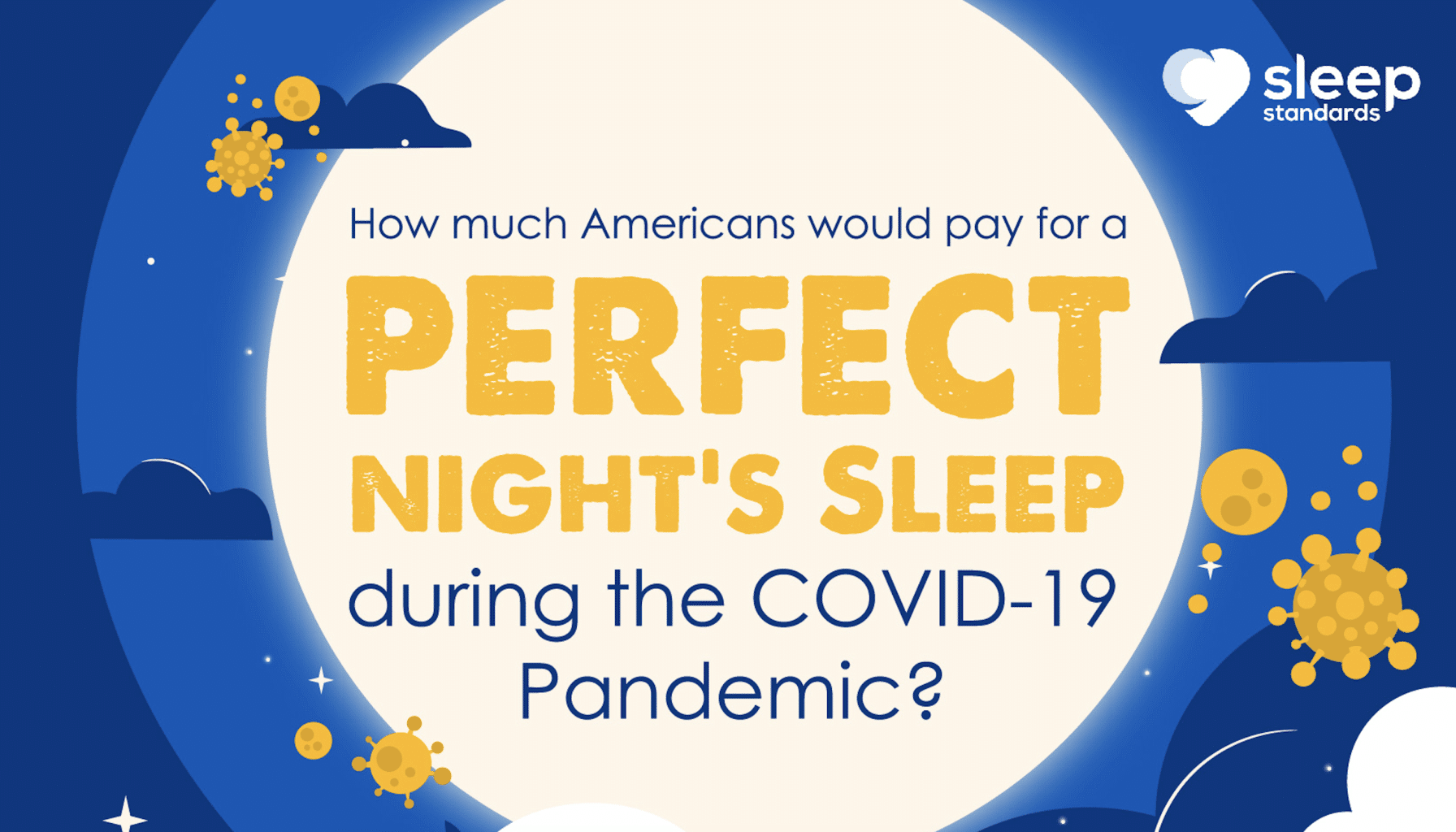 How much Americans would pay for a perfect night's sleep during the COVID-19 Pandemic?