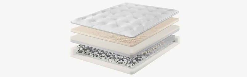Saatva Classic mattress for back pain 2021 inside view