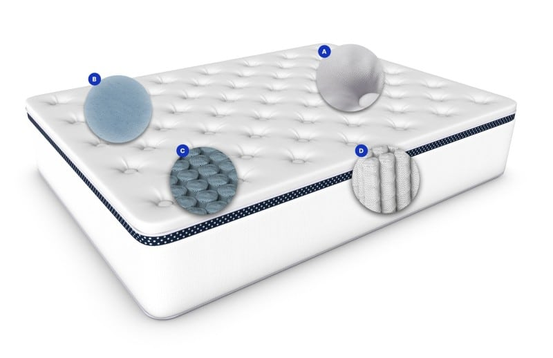WinkBeds mattress for back pain 2021 inside view