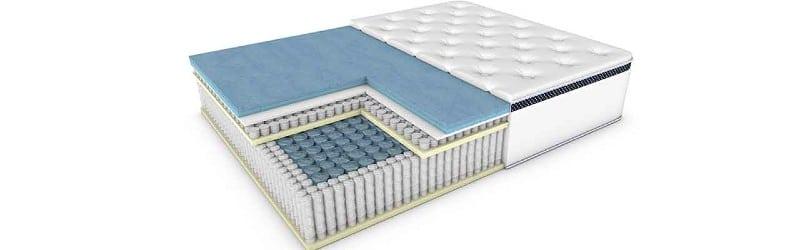 WinkBeds mattress reviews