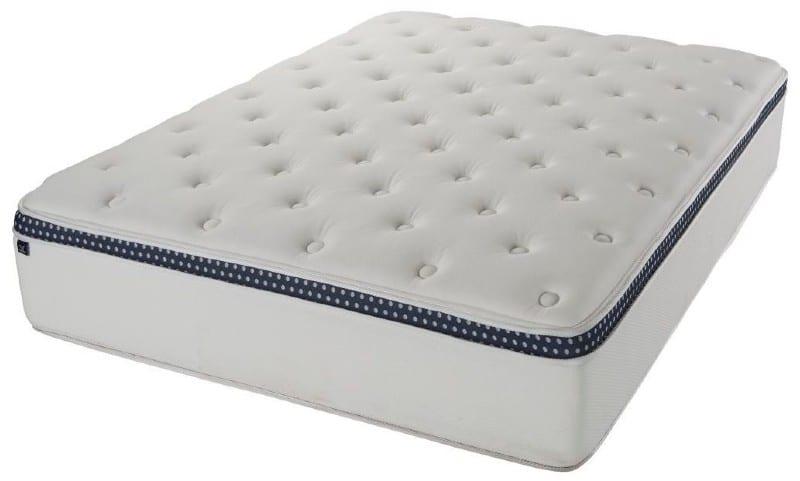 WinkBeds mattress corner view