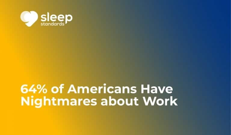 64% of Americans Have Nightmares about Work-01