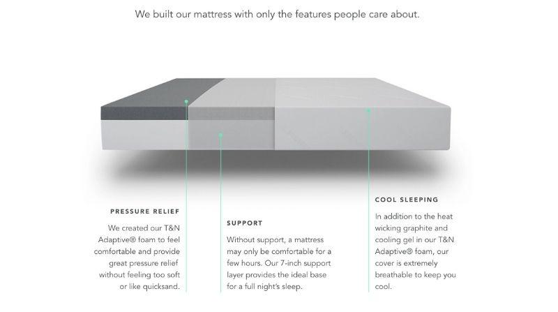 tuff and needle mattress construction