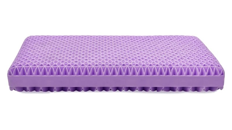 Rating Summary - Purple pillow review