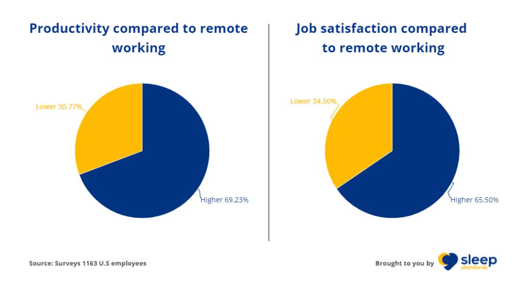 remote worker 1