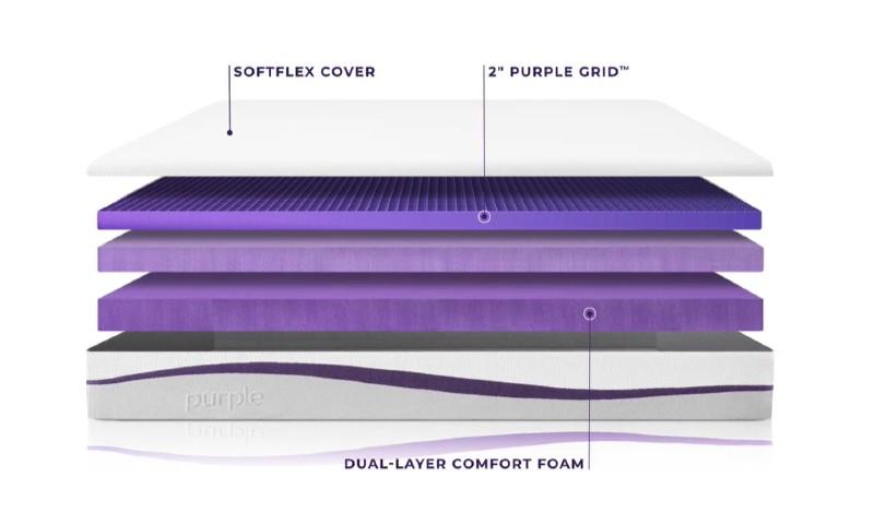 Purple mattress in a box in 2021 inside view