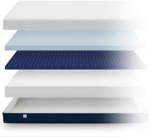 Best mattress reviews: Amerisleep AS3