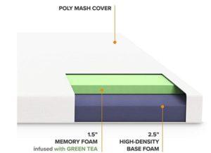 Best Price Memory Foam Mattress Topper
