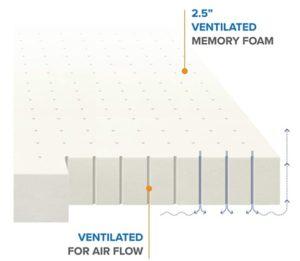 Best Price Premium Ventilated Memory Foam Mattress Topper