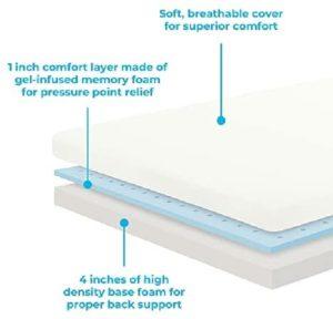 Linespa twin mattress