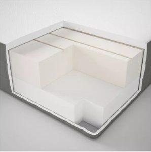 Morgedal Ikea mattress
