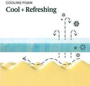 Zinus Swirl Gel Memory Foam Air Flow Topper